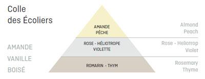 Bougie_Colle_Des_Ecoliers_Parfum