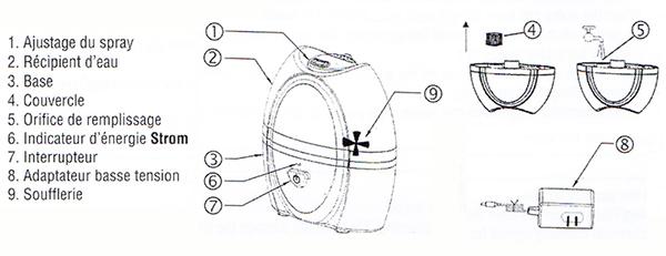 Humidificateur_Ultrasonic_Zoom1