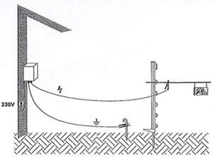 Barriere_Electrique_Zoom2